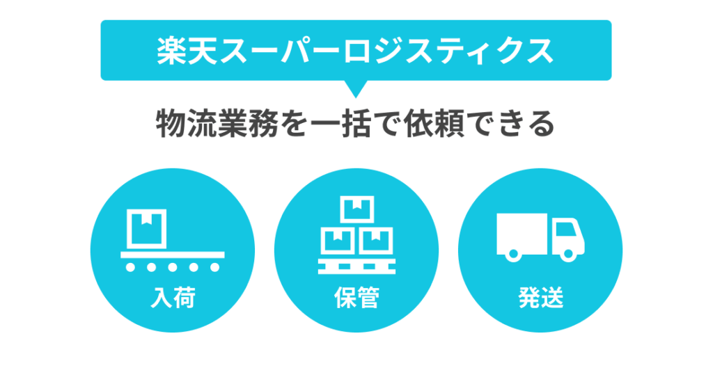 楽天スーパーロジスティクス→物流業務を一括で依頼できる